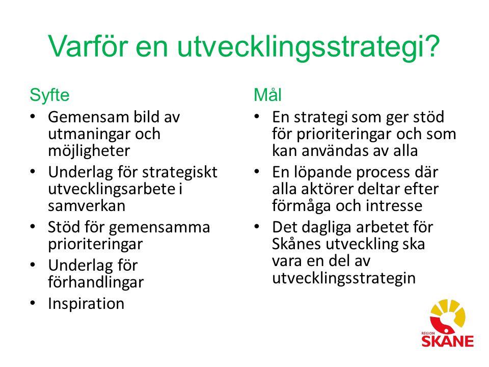 Många olika processer leder till utvecklingsstrategin Varumärket Region Skåne Europa 2020 7 prioriterade områden OECD/analyser Vad sker i sektorerna/ Pågående processer.
