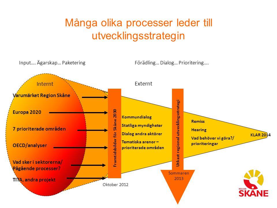 Anhalter på vägen till en utvecklingsstrategi 8 april OECD 15/2 Embryo målbild.