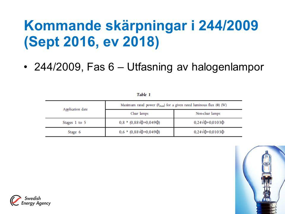 Kommande skärpningar i 244/2009 (Sept 2016, ev 2018) 244/2009, Fas 6 – Utfasning av halogenlampor 11