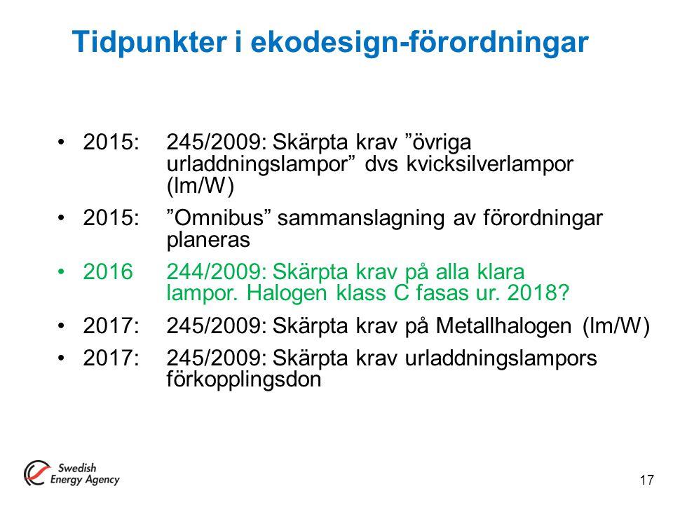 """Tidpunkter i ekodesign-förordningar 2015:245/2009: Skärpta krav """"övriga urladdningslampor"""" dvs kvicksilverlampor (lm/W) 2015:""""Omnibus"""" sammanslagning"""