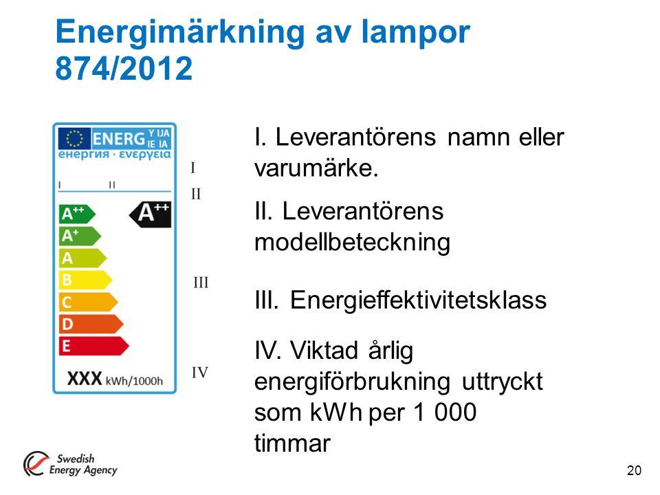 Energimärkning av lampor 874/2012 20 I. Leverantörens namn eller varumärke. II. Leverantörens modellbeteckning III. Energieffektivitetsklass IV. Vikta
