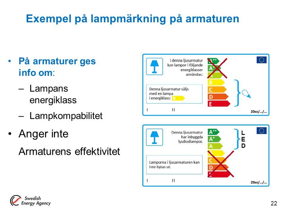 Exempel på lampmärkning på armaturen På armaturer ges info om: –Lampans energiklass –Lampkompabilitet Anger inte Armaturens effektivitet 22