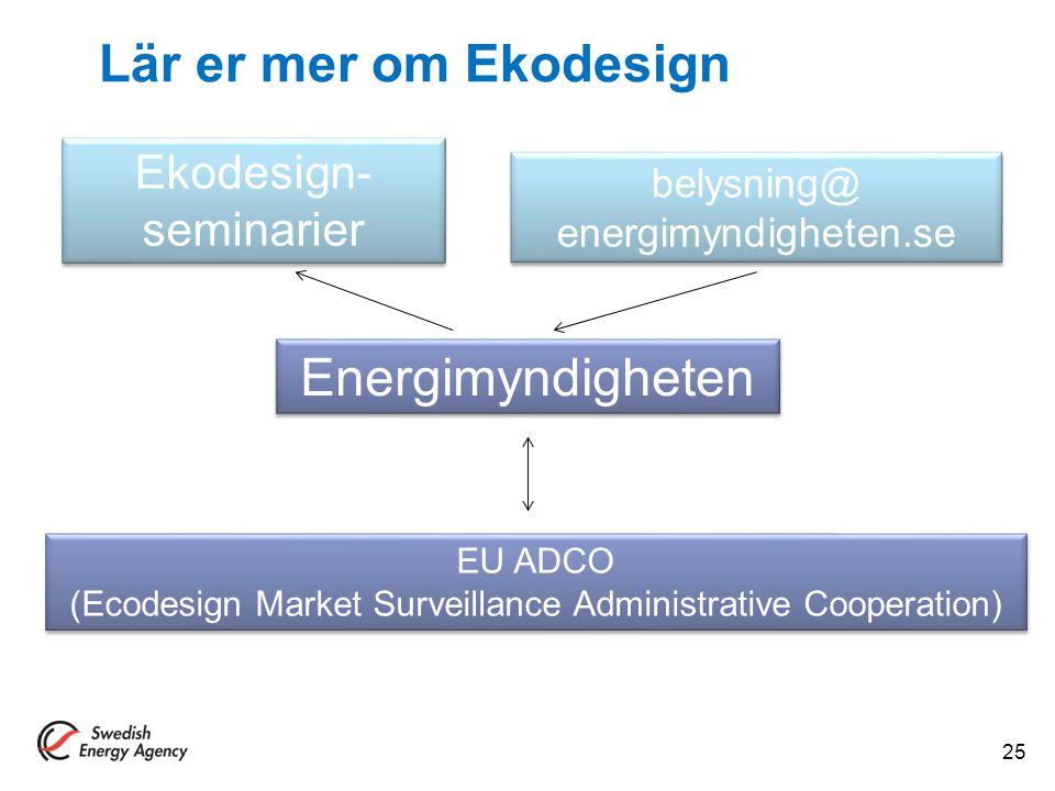 25 Energimyndigheten belysning@ energimyndigheten.se belysning@ energimyndigheten.se Ekodesign- seminarier EU ADCO (Ecodesign Market Surveillance Admi