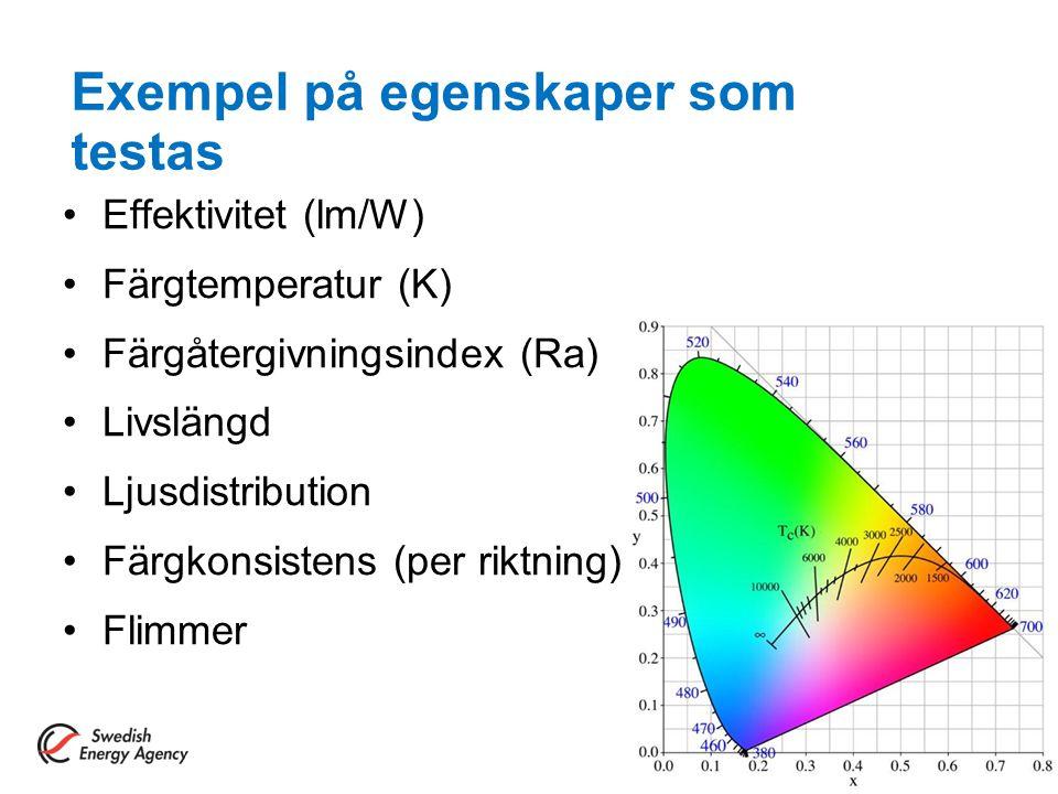 Exempel på egenskaper som testas Effektivitet (lm/W) Färgtemperatur (K) Färgåtergivningsindex (Ra) Livslängd Ljusdistribution Färgkonsistens (per rikt