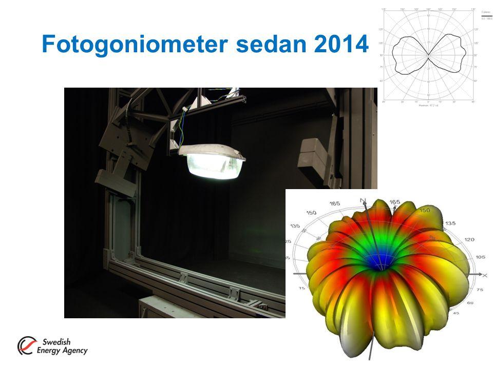 Fotogoniometer sedan 2014 28