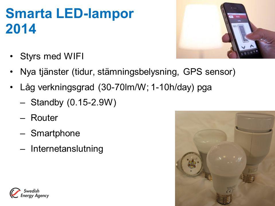 Styrs med WIFI Nya tjänster (tidur, stämningsbelysning, GPS sensor) Låg verkningsgrad (30-70lm/W; 1-10h/day) pga –Standby (0.15-2.9W) –Router –Smartph
