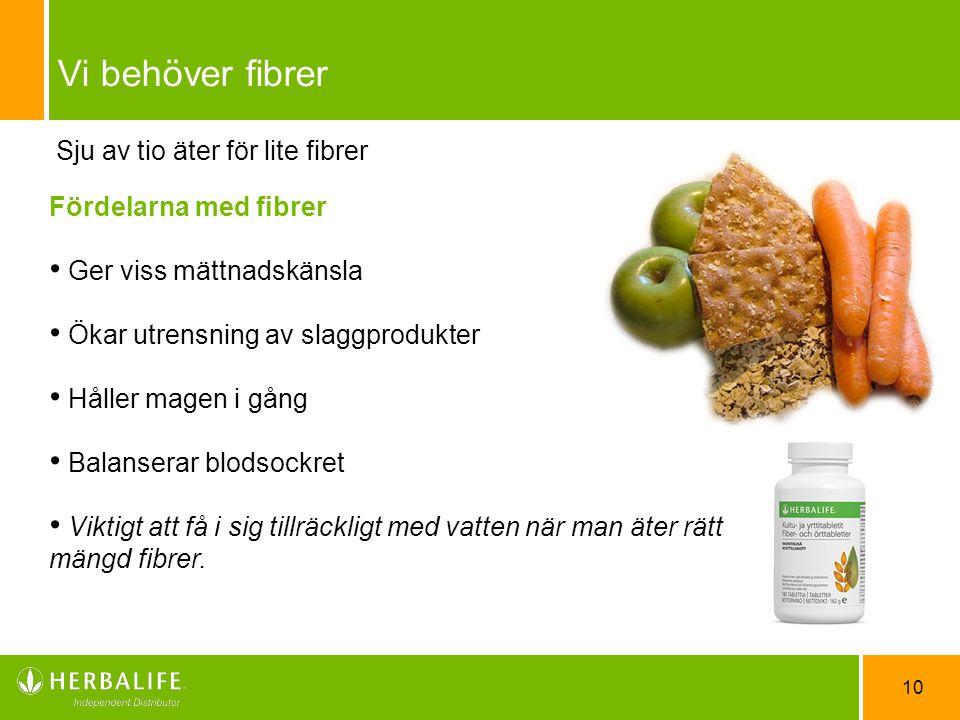 10 Vi behöver fibrer Fördelarna med fibrer Ger viss mättnadskänsla Ökar utrensning av slaggprodukter Håller magen i gång Balanserar blodsockret Viktig