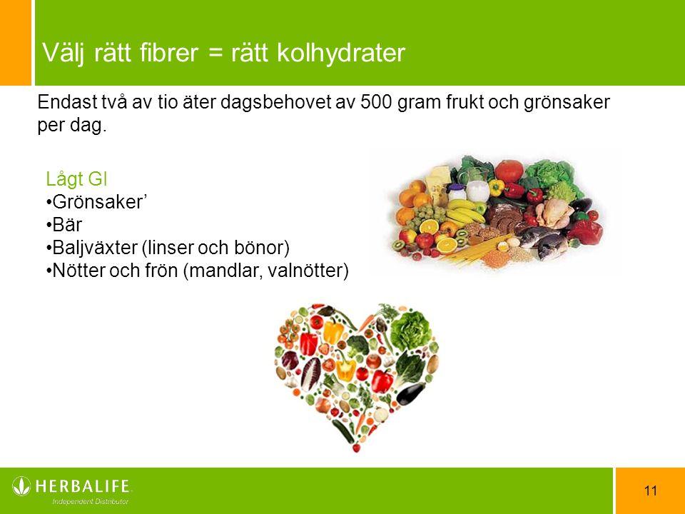 11 Välj rätt fibrer = rätt kolhydrater Lågt GI Grönsaker' Bär Baljväxter (linser och bönor) Nötter och frön (mandlar, valnötter) Endast två av tio äte