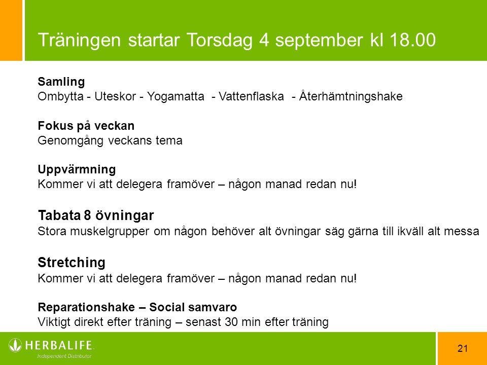 21 Träningen startar Torsdag 4 september kl 18.00 Samling Ombytta - Uteskor - Yogamatta - Vattenflaska - Återhämtningshake Fokus på veckan Genomgång v