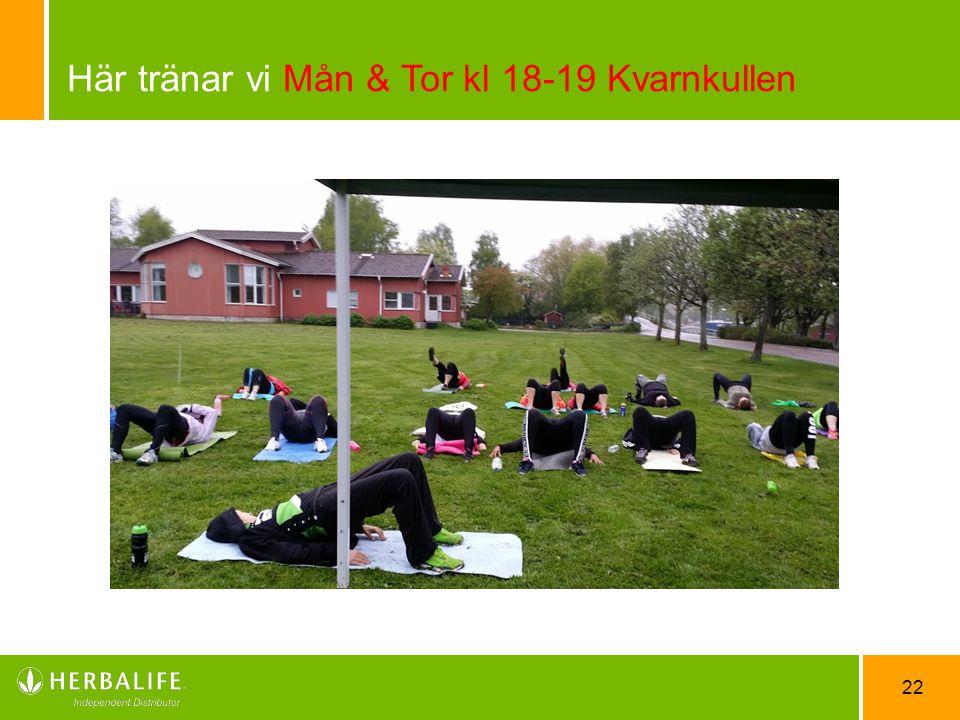 22 Här tränar vi Mån & Tor kl 18-19 Kvarnkullen