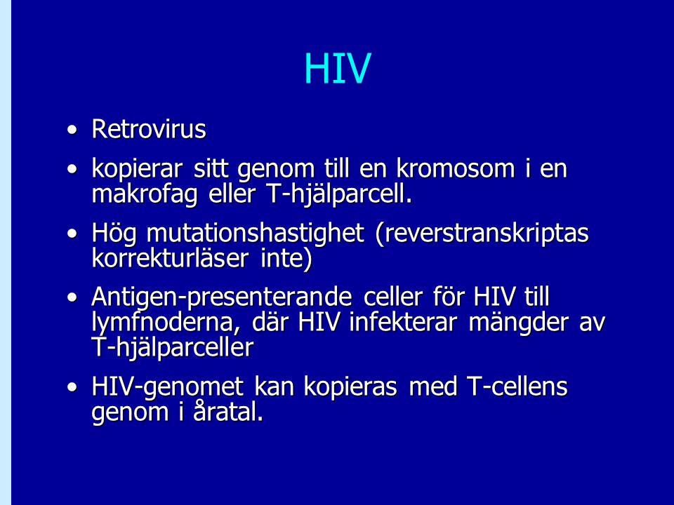 HIV RetrovirusRetrovirus kopierar sitt genom till en kromosom i en makrofag eller T-hjälparcell.kopierar sitt genom till en kromosom i en makrofag ell