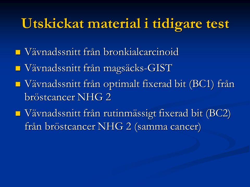 Utskickat material i tidigare test Vävnadssnitt från bronkialcarcinoid Vävnadssnitt från bronkialcarcinoid Vävnadssnitt från magsäcks-GIST Vävnadssnit