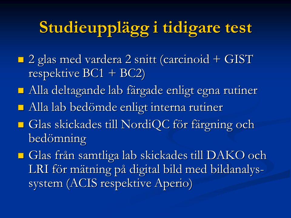 Studieupplägg i tidigare test 2 glas med vardera 2 snitt (carcinoid + GIST respektive BC1 + BC2) 2 glas med vardera 2 snitt (carcinoid + GIST respekti