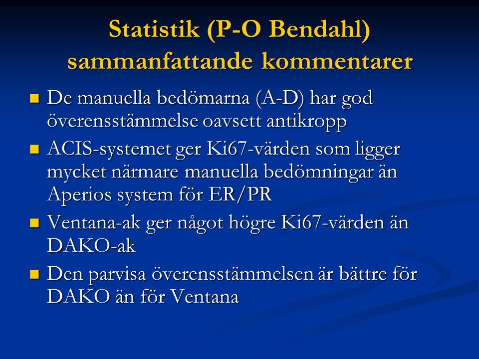 Statistik (P-O Bendahl) sammanfattande kommentarer De manuella bedömarna (A-D) har god överensstämmelse oavsett antikropp De manuella bedömarna (A-D)