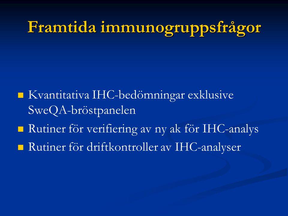 Framtida immunogruppsfrågor Kvantitativa IHC-bedömningar exklusive SweQA-bröstpanelen Rutiner för verifiering av ny ak för IHC-analys Rutiner för drif