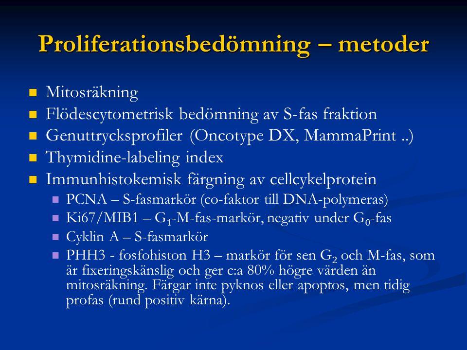Proliferationsbedömning – metoder Mitosräkning Flödescytometrisk bedömning av S-fas fraktion Genuttrycksprofiler (Oncotype DX, MammaPrint..) Thymidine