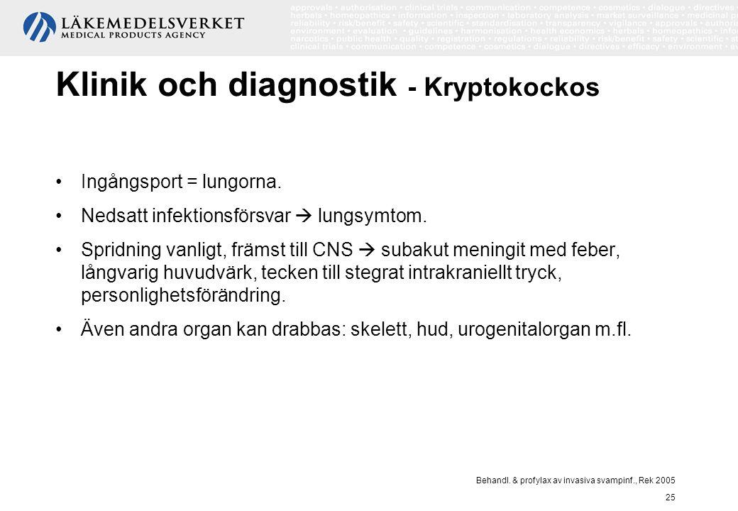 Behandl. & profylax av invasiva svampinf., Rek 2005 25 Klinik och diagnostik - Kryptokockos Ingångsport = lungorna. Nedsatt infektionsförsvar  lungsy