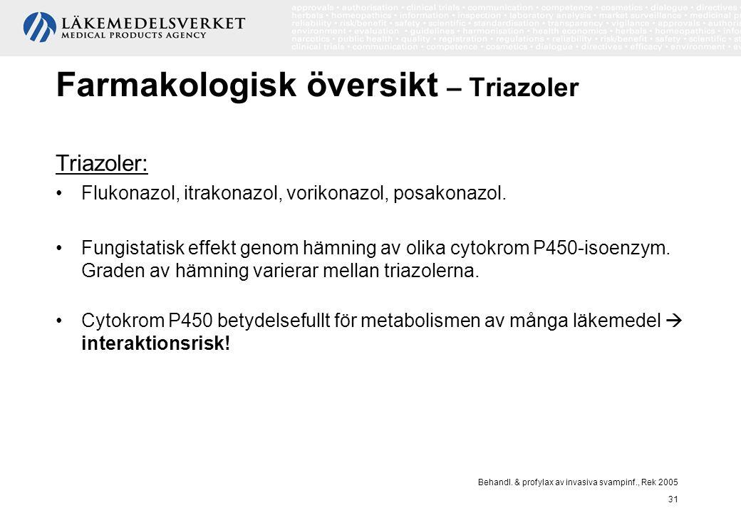 Behandl. & profylax av invasiva svampinf., Rek 2005 31 Farmakologisk översikt – Triazoler Triazoler: Flukonazol, itrakonazol, vorikonazol, posakonazol
