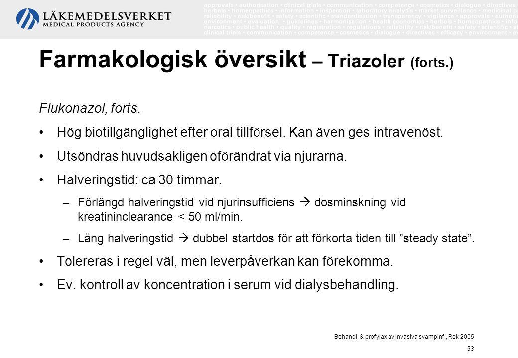 Behandl. & profylax av invasiva svampinf., Rek 2005 33 Farmakologisk översikt – Triazoler (forts.) Flukonazol, forts. Hög biotillgänglighet efter oral