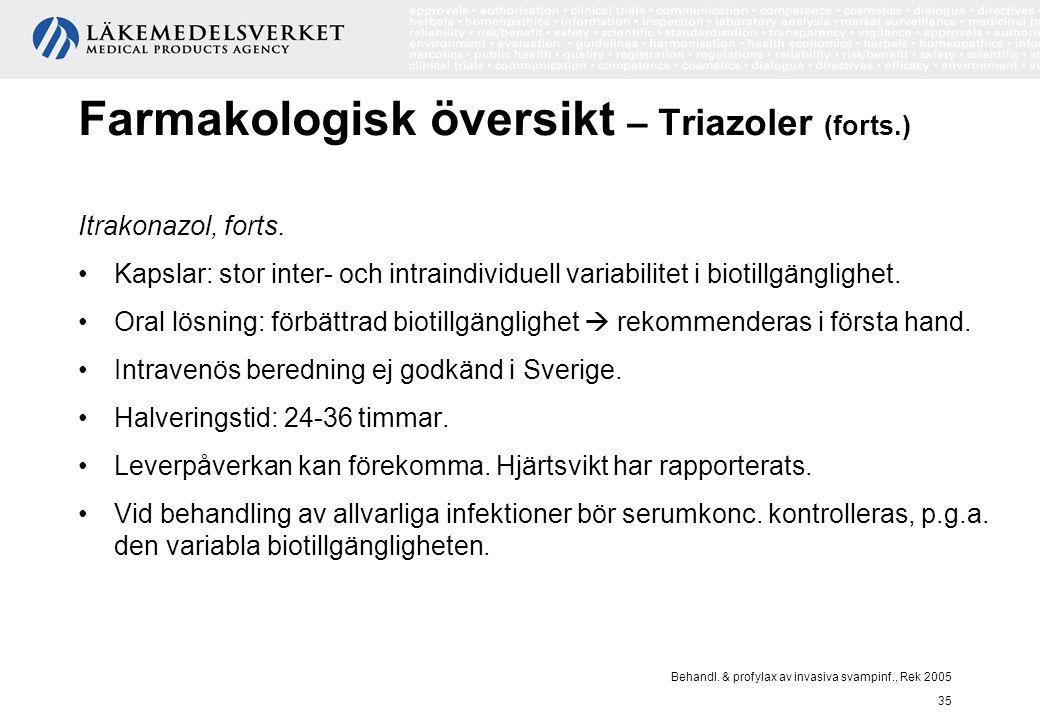 Behandl. & profylax av invasiva svampinf., Rek 2005 35 Farmakologisk översikt – Triazoler (forts.) Itrakonazol, forts. Kapslar: stor inter- och intrai