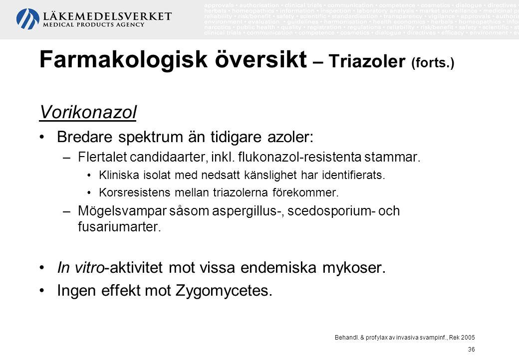 Behandl. & profylax av invasiva svampinf., Rek 2005 36 Farmakologisk översikt – Triazoler (forts.) Vorikonazol Bredare spektrum än tidigare azoler: –F