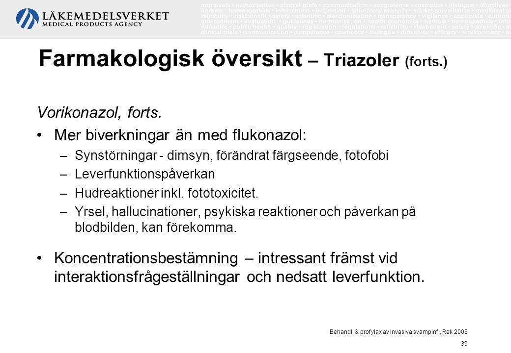 Behandl. & profylax av invasiva svampinf., Rek 2005 39 Farmakologisk översikt – Triazoler (forts.) Vorikonazol, forts. Mer biverkningar än med flukona