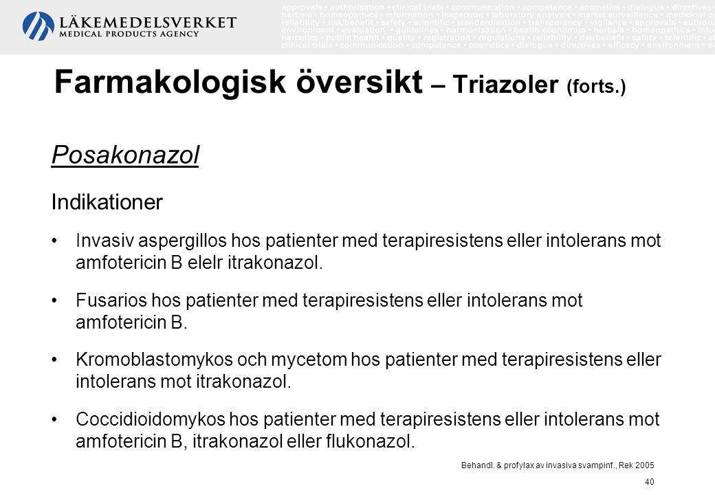 Behandl. & profylax av invasiva svampinf., Rek 2005 40 Farmakologisk översikt – Triazoler (forts.) Posakonazol Indikationer Invasiv aspergillos hos pa