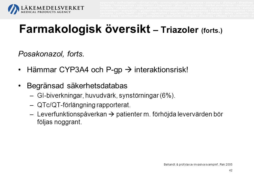 Behandl. & profylax av invasiva svampinf., Rek 2005 42 Farmakologisk översikt – Triazoler (forts.) Posakonazol, forts. Hämmar CYP3A4 och P-gp  intera