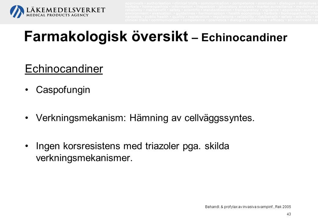 Behandl. & profylax av invasiva svampinf., Rek 2005 43 Farmakologisk översikt – Echinocandiner Echinocandiner Caspofungin Verkningsmekanism: Hämning a