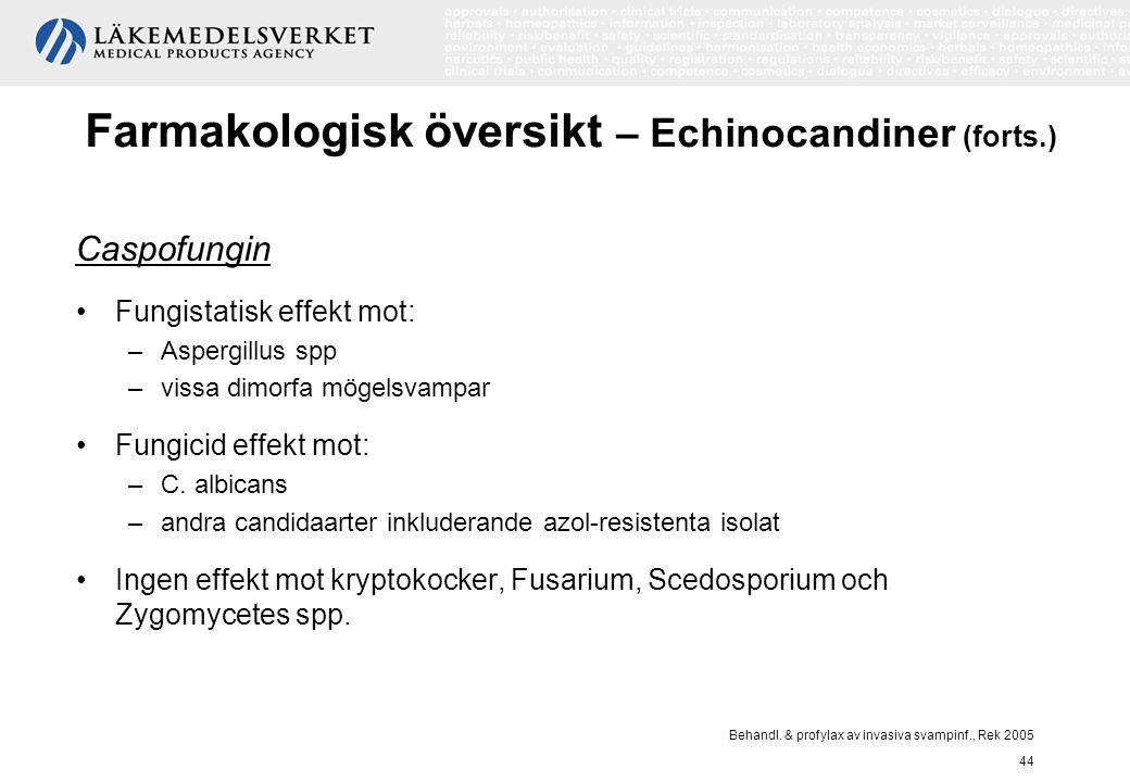 Behandl. & profylax av invasiva svampinf., Rek 2005 44 Farmakologisk översikt – Echinocandiner (forts.) Caspofungin Fungistatisk effekt mot: –Aspergil
