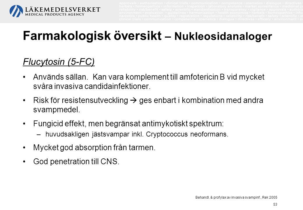 Behandl. & profylax av invasiva svampinf., Rek 2005 53 Farmakologisk översikt – Nukleosidanaloger Flucytosin (5-FC) Används sällan. Kan vara komplemen