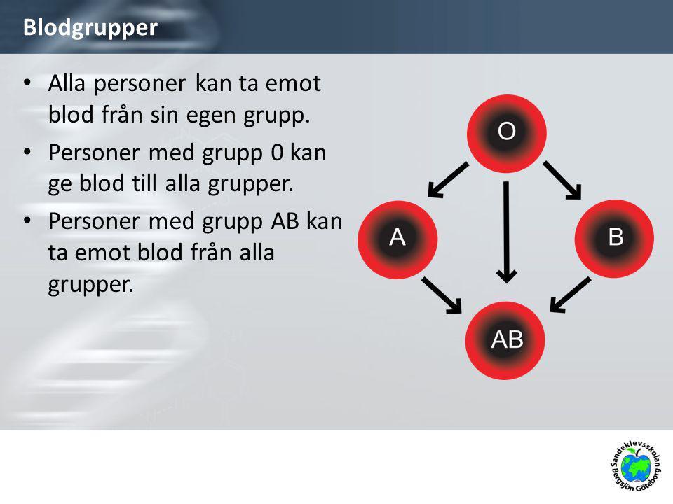 Blodgrupper Alla personer kan ta emot blod från sin egen grupp. Personer med grupp 0 kan ge blod till alla grupper. Personer med grupp AB kan ta emot