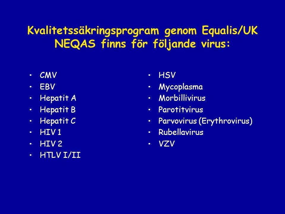 Kvalitetssäkringsprogram genom Equalis/UK NEQAS finns för följande virus: CMV EBV Hepatit A Hepatit B Hepatit C HIV 1 HIV 2 HTLV I/II HSV Mycoplasma M