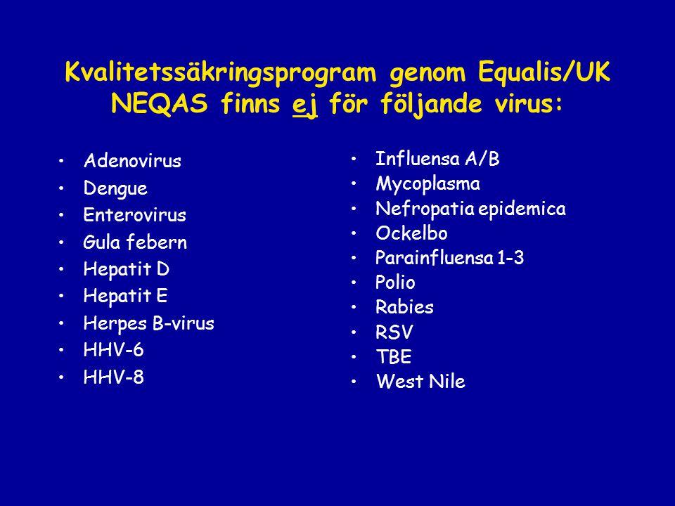 Kvalitetssäkringsprogram genom Equalis/UK NEQAS finns ej för följande virus: Adenovirus Dengue Enterovirus Gula febern Hepatit D Hepatit E Herpes B-vi