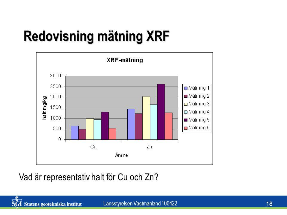 Länsstyrelsen Västmanland 100422 18 Redovisning mätning XRF Vad är representativ halt för Cu och Zn?