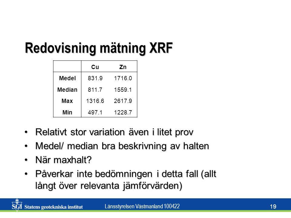 Länsstyrelsen Västmanland 100422 19 Redovisning mätning XRF Relativt stor variation även i litet provRelativt stor variation även i litet prov Medel/
