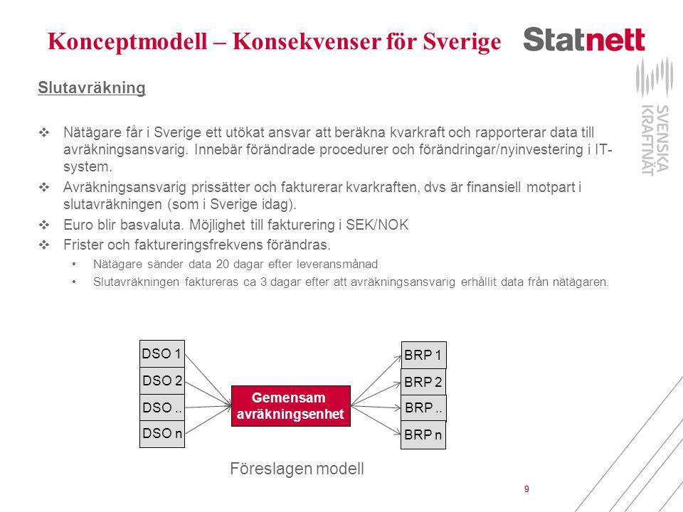 9 Slutavräkning  Nätägare får i Sverige ett utökat ansvar att beräkna kvarkraft och rapporterar data till avräkningsansvarig.