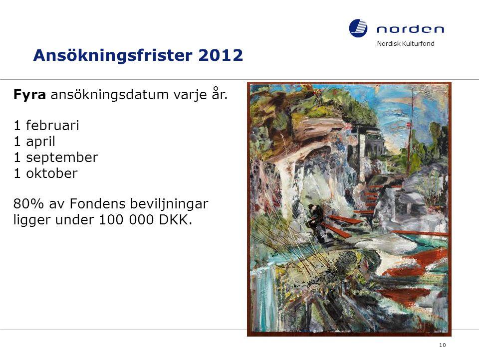 Nordisk Kulturfond 10 Ansökningsfrister 2012 Fyra ansökningsdatum varje år. 1 februari 1 april 1 september 1 oktober 80% av Fondens beviljningar ligge