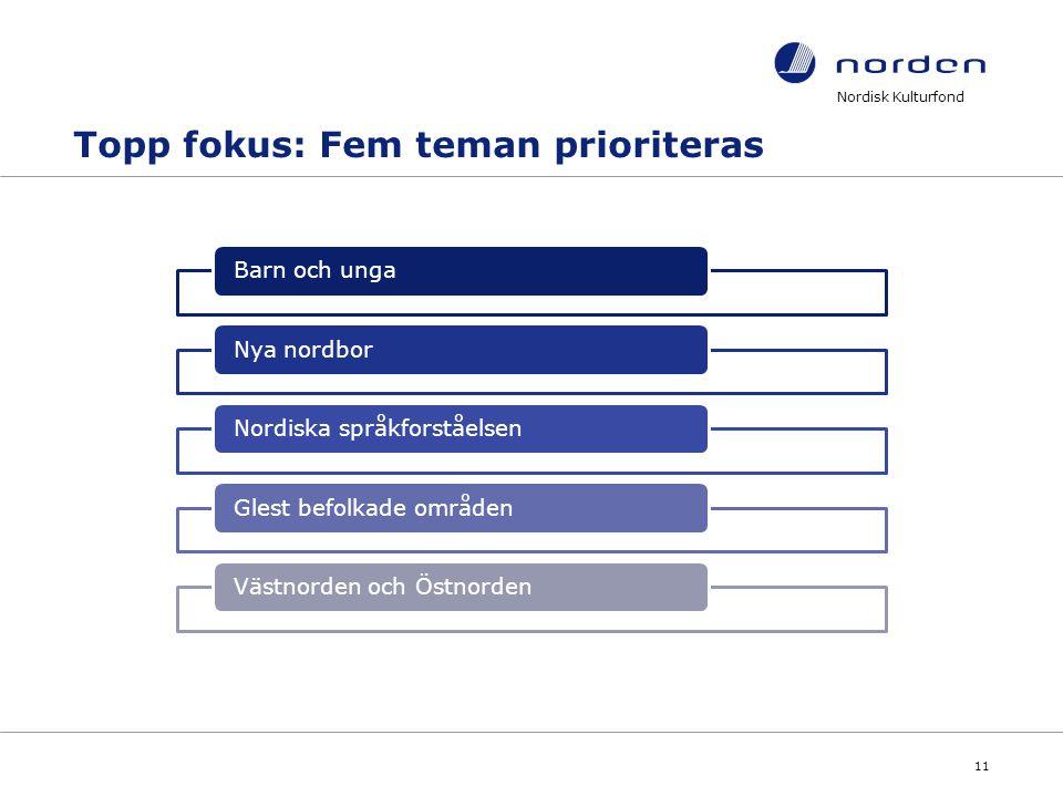 Topp fokus: Fem teman prioriteras Nordisk Kulturfond 11 Barn och ungaNya nordborNordiska språkforståelsenGlest befolkade områdenVästnorden och Östnorden