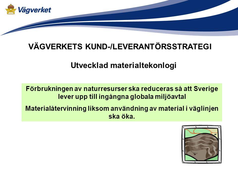 VÄGVERKETS KUND-/LEVERANTÖRSSTRATEGI Utvecklad materialtekonlogi Förbrukningen av naturresurser ska reduceras så att Sverige lever upp till ingångna globala miljöavtal Materialåtervinning liksom användning av material i väglinjen ska öka.