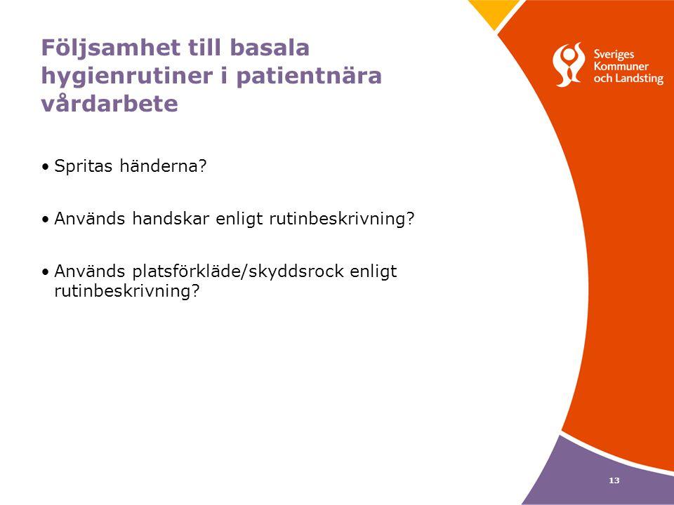 13 Följsamhet till basala hygienrutiner i patientnära vårdarbete Spritas händerna? Används handskar enligt rutinbeskrivning? Används platsförkläde/sky