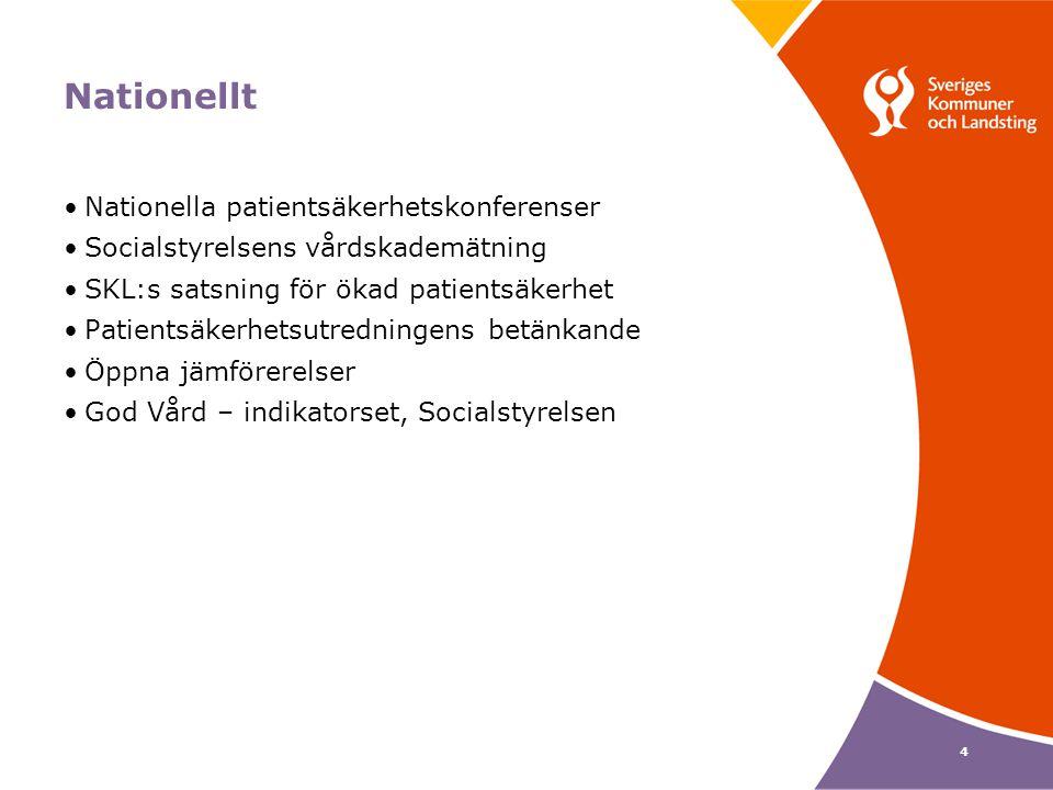 4 Nationellt Nationella patientsäkerhetskonferenser Socialstyrelsens vårdskademätning SKL:s satsning för ökad patientsäkerhet Patientsäkerhetsutrednin