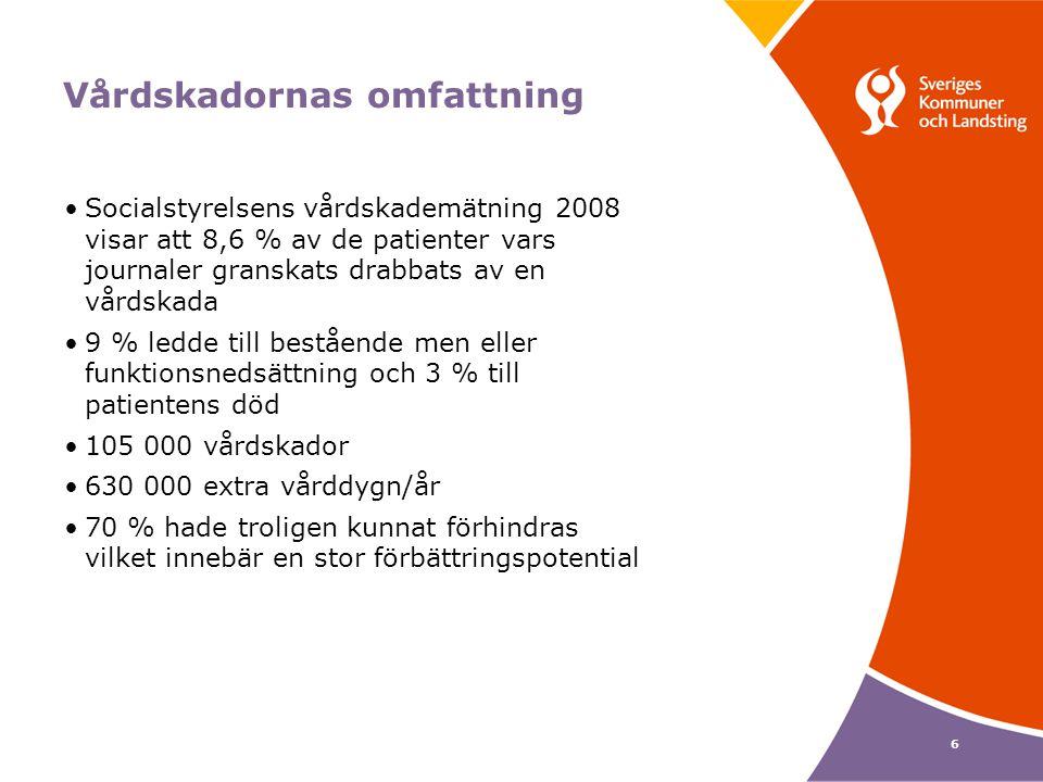 6 Vårdskadornas omfattning Socialstyrelsens vårdskademätning 2008 visar att 8,6 % av de patienter vars journaler granskats drabbats av en vårdskada 9