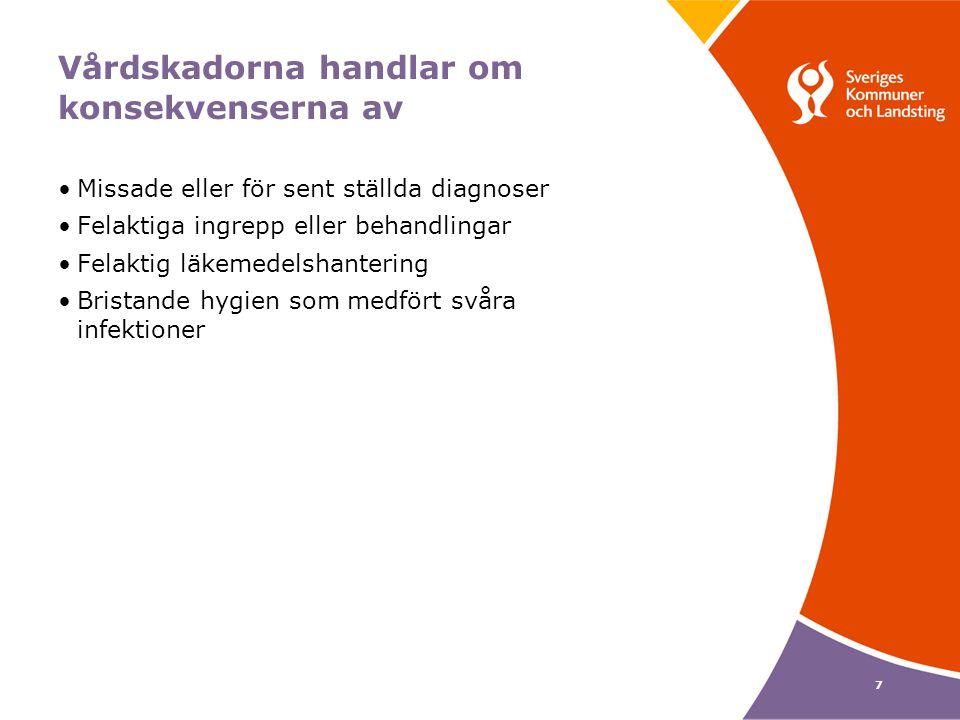 7 Vårdskadorna handlar om konsekvenserna av Missade eller för sent ställda diagnoser Felaktiga ingrepp eller behandlingar Felaktig läkemedelshantering
