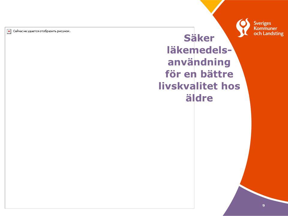 10 Team 17 kommuner och åtta landsting/regioner har deltagit Samverkansteam – läkare, sjuksköterskor, undersköterskor och i vissa team även apotekare