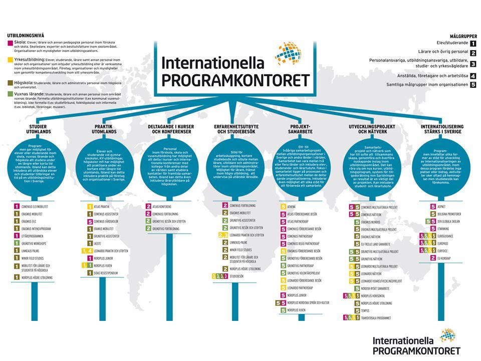 Vart reser våra kunder? Totalt 16 187 resande; därav 15 416 utresande och 771 inresande