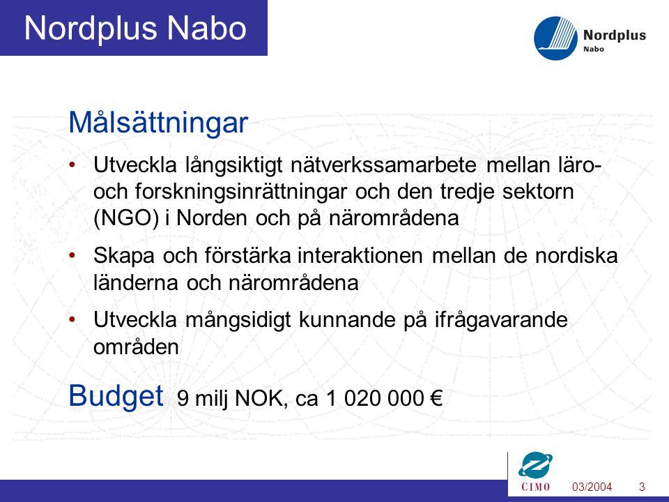 03/20043 Nordplus Nabo Målsättningar Utveckla långsiktigt nätverkssamarbete mellan läro- och forskningsinrättningar och den tredje sektorn (NGO) i Norden och på närområdena Skapa och förstärka interaktionen mellan de nordiska länderna och närområdena Utveckla mångsidigt kunnande på ifrågavarande områden Budget 9 milj NOK, ca 1 020 000 €
