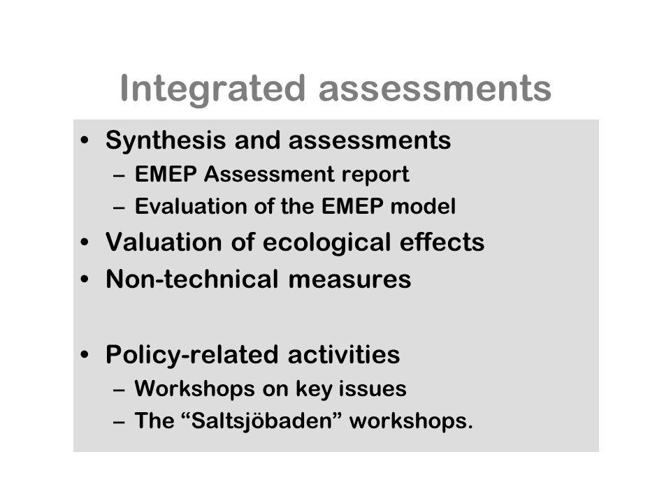 Vetenskaplig underbyggnad Betydelse för policy LÅG HÖG LÅG HÖG Fiskdöd Transboundary fluxes Kritisk belastning Waldsterben Recovery Korrosion Effekter