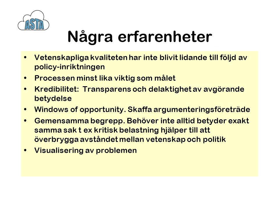 Hur förändrade vi dagordningen? Inriktningen av det internationella luftvårdsarbetet EU, CLRTAP: –Workshops i Saltsjöbaden och Göteborg 2000, 2004, 20