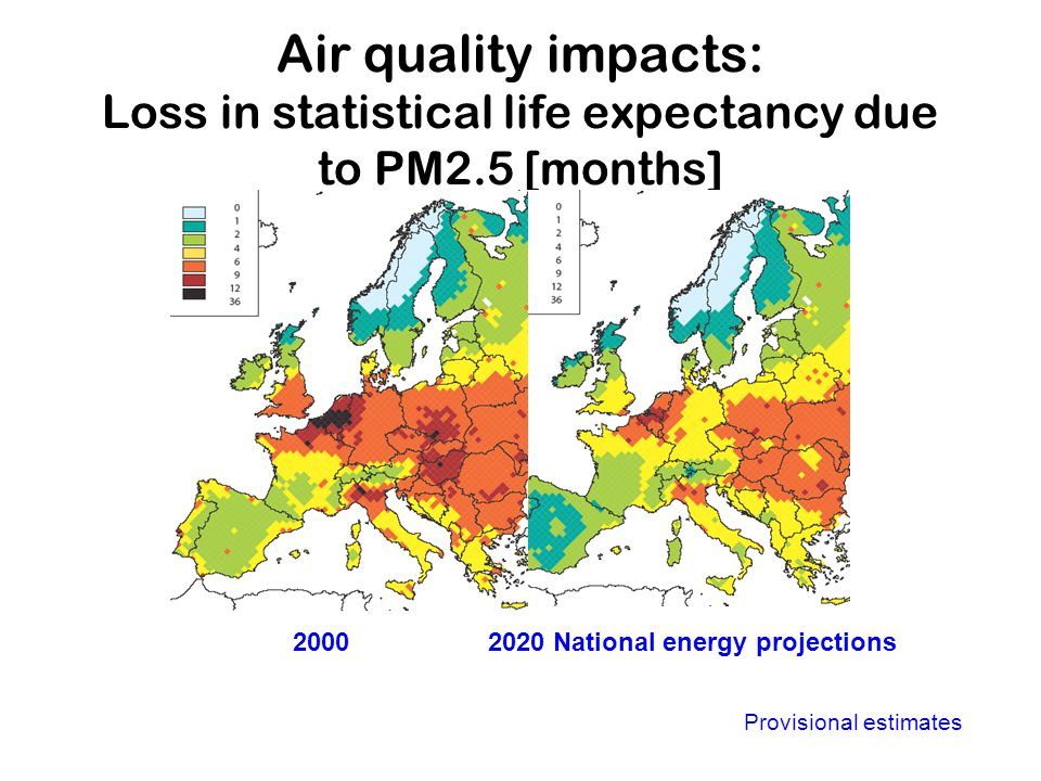 Drivkrafter för forskningen Hälsoeffekter – mer än 300000 personer dör av luftföroreningar varje år i Europa – Medellivslängden förkortas med flera må
